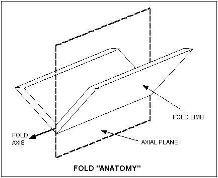 95 geo tracker fuse box diagram 95 wiring diagram, schematic 94 Geo Tracker Fuse Box Diagram geo block diagram 94 geo tracker fuse box diagram